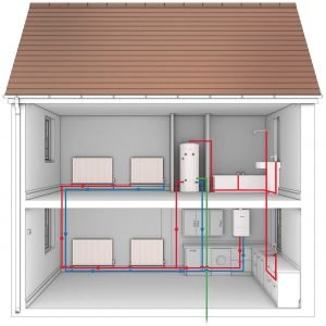 system gas boiler